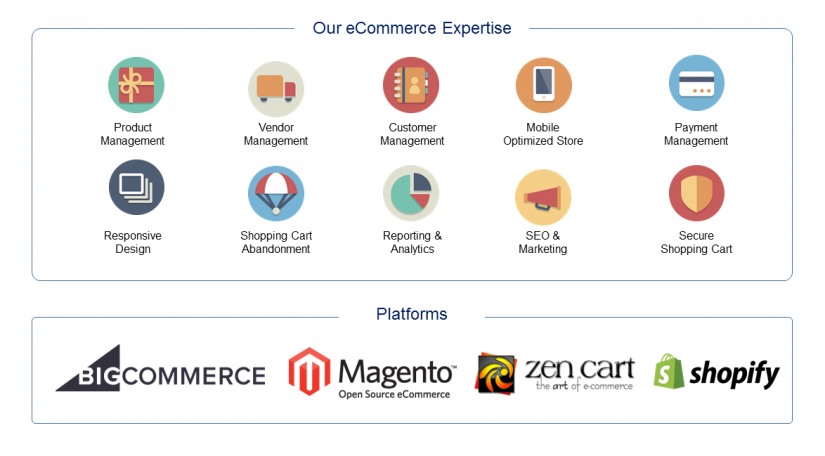 Affordable eCommerce Web Design Services